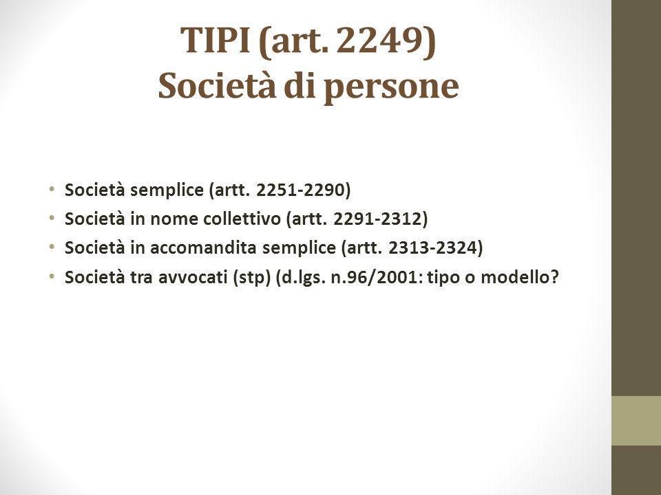 TIPI (art. 2249) Società di persone Società semplice (artt. 2251-2290) Società in nome collettivo (artt. 2291-2312) Società in accomandita semplice (a