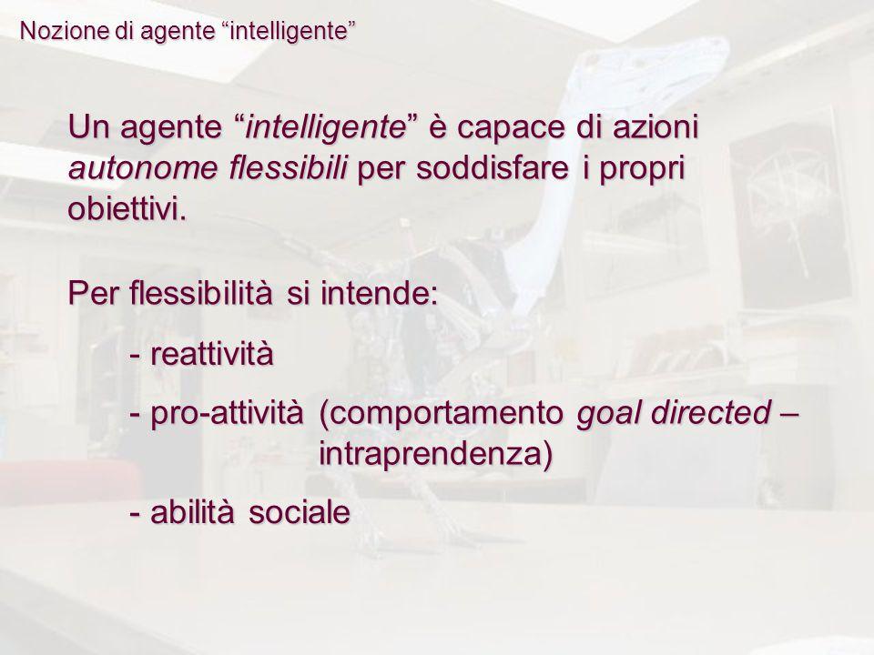 Nozione di agente intelligente Un agente intelligente è capace di azioni autonome flessibili per soddisfare i propri obiettivi.