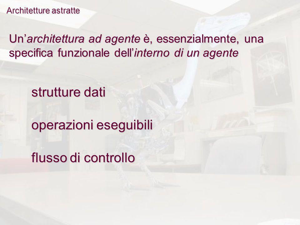 Architetture astratte Un'architettura ad agente è, essenzialmente, una specifica funzionale dell'interno di un agente strutture dati operazioni esegui