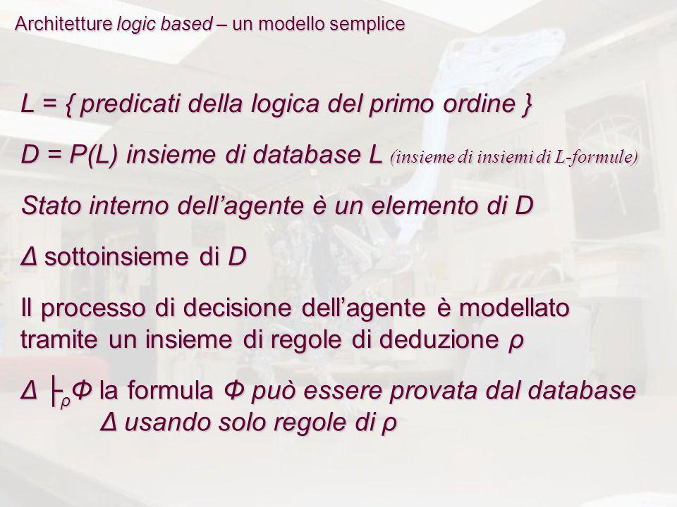 Architetture logic based – un modello semplice L = { predicati della logica del primo ordine } D = P(L) insieme di database L (insieme di insiemi di L-formule) Stato interno dell'agente è un elemento di D Δ sottoinsieme di D Il processo di decisione dell'agente è modellato tramite un insieme di regole di deduzione ρ Δ ├ Φ la formula Φ può essere provata dal database Δ usando solo regole di ρ ρ