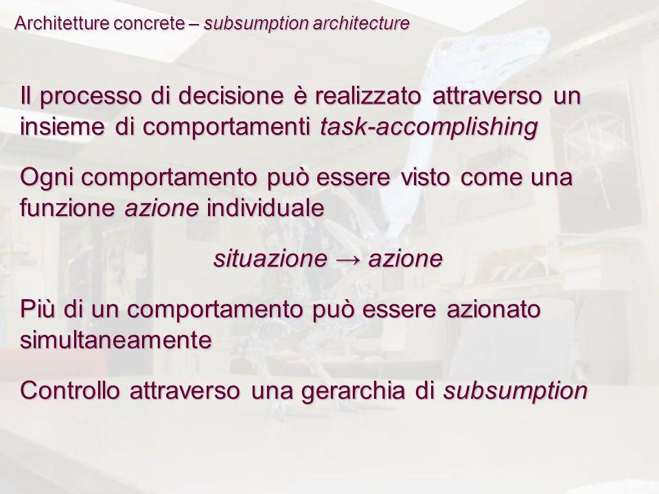 Architetture concrete – subsumption architecture Il processo di decisione è realizzato attraverso un insieme di comportamenti task-accomplishing Ogni
