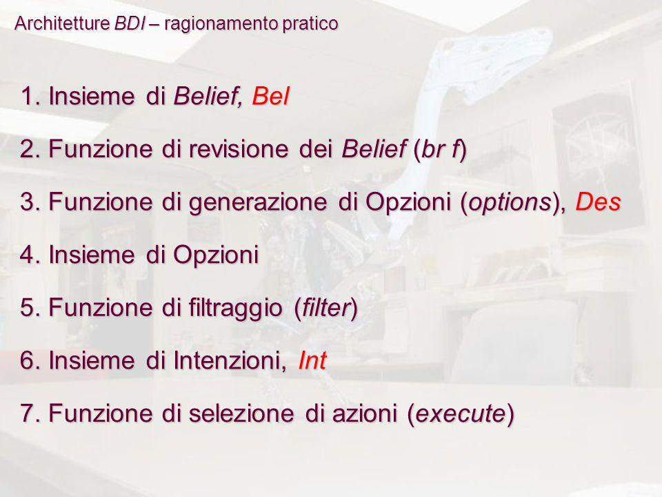 Architetture BDI – ragionamento pratico 1. Insieme di Belief, Bel 2. Funzione di revisione dei Belief (br f) 3. Funzione di generazione di Opzioni (op