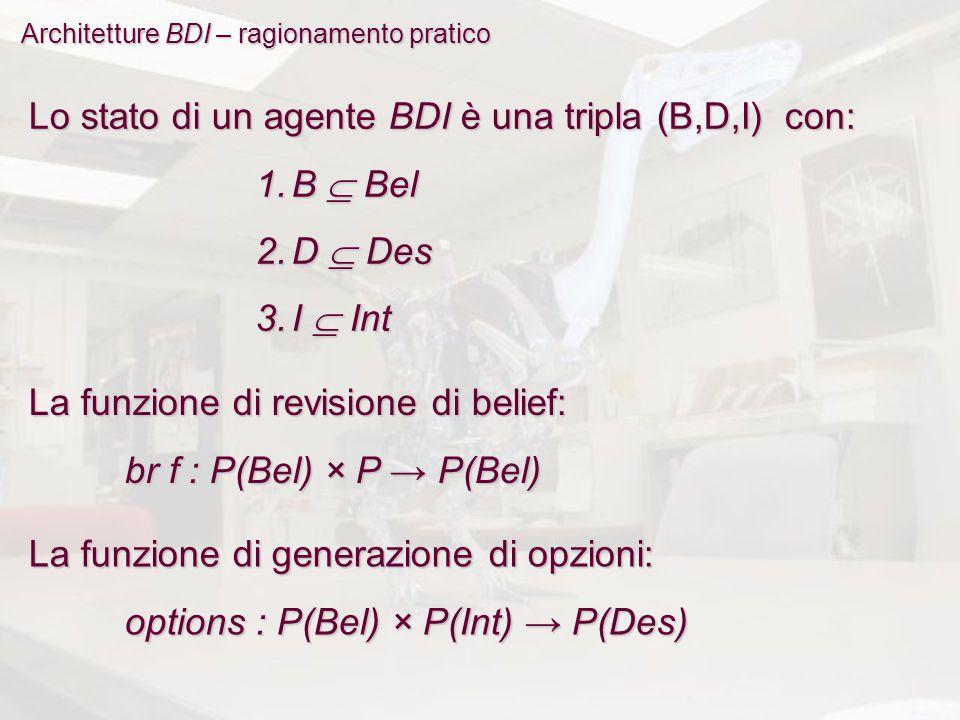 Architetture BDI – ragionamento pratico Lo stato di un agente BDI è una tripla (B,D,I) con: 1.B  Bel 2.D  Des 3.I  Int La funzione di revisione di belief: br f : P(Bel) × P → P(Bel) La funzione di generazione di opzioni: options : P(Bel) × P(Int) → P(Des)