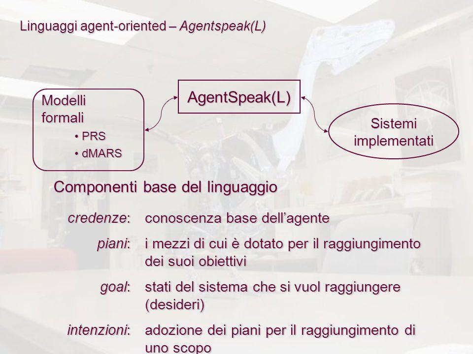 AgentSpeak(L) Modelli formali PRS PRS dMARS dMARS Sistemiimplementati Componenti base del linguaggio credenze:conoscenza base dell'agente piani: i mez