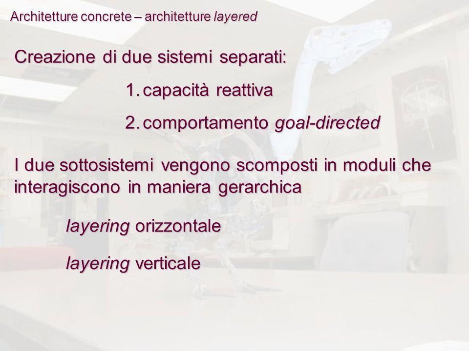 Architetture concrete – architetture layered Creazione di due sistemi separati: 1.capacità reattiva 2.comportamento goal-directed I due sottosistemi vengono scomposti in moduli che interagiscono in maniera gerarchica  layering orizzontale  layering verticale