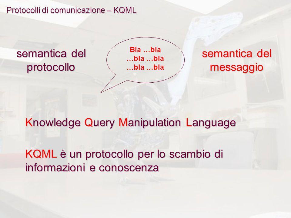 Protocolli di comunicazione – KQML Bla …bla …bla …bla …bla …bla semantica del protocollo semantica del messaggio Knowledge Query Manipulation Language