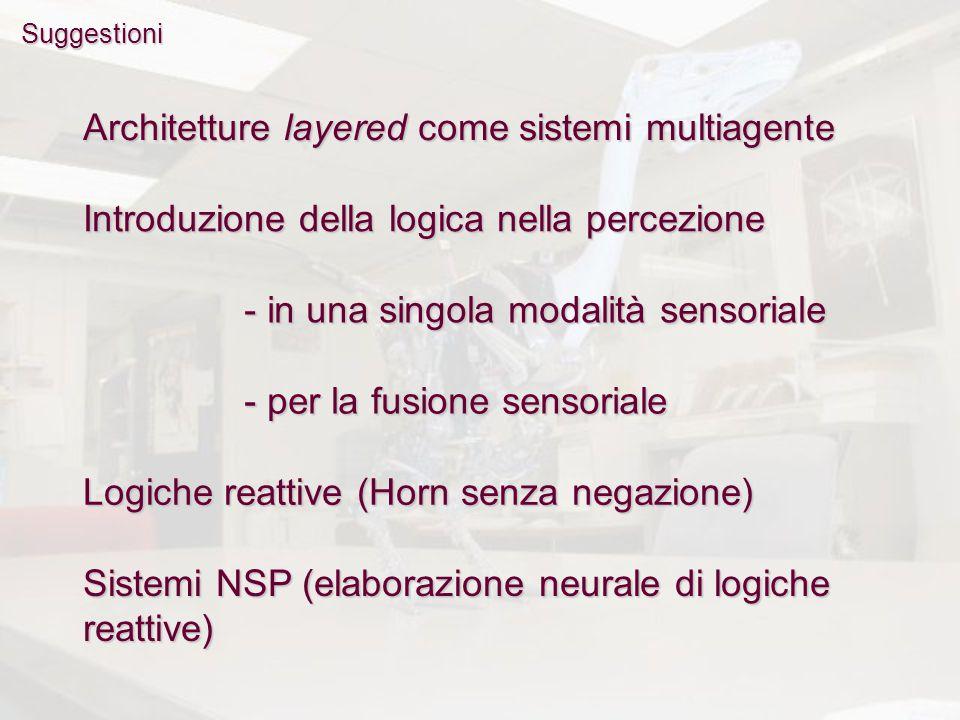 Suggestioni Architetture layered come sistemi multiagente Introduzione della logica nella percezione - in una singola modalità sensoriale - per la fusione sensoriale Logiche reattive (Horn senza negazione) Sistemi NSP (elaborazione neurale di logiche reattive)