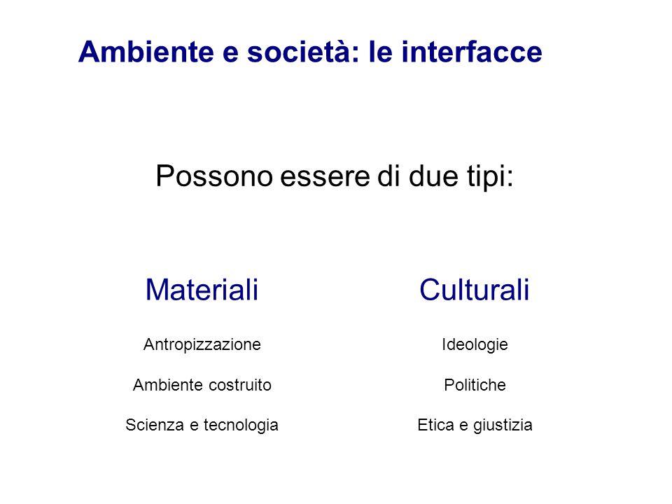Possono essere di due tipi: Ambiente e società: le interfacce MaterialiCulturali Antropizzazione Ambiente costruito Scienza e tecnologia Ideologie Pol