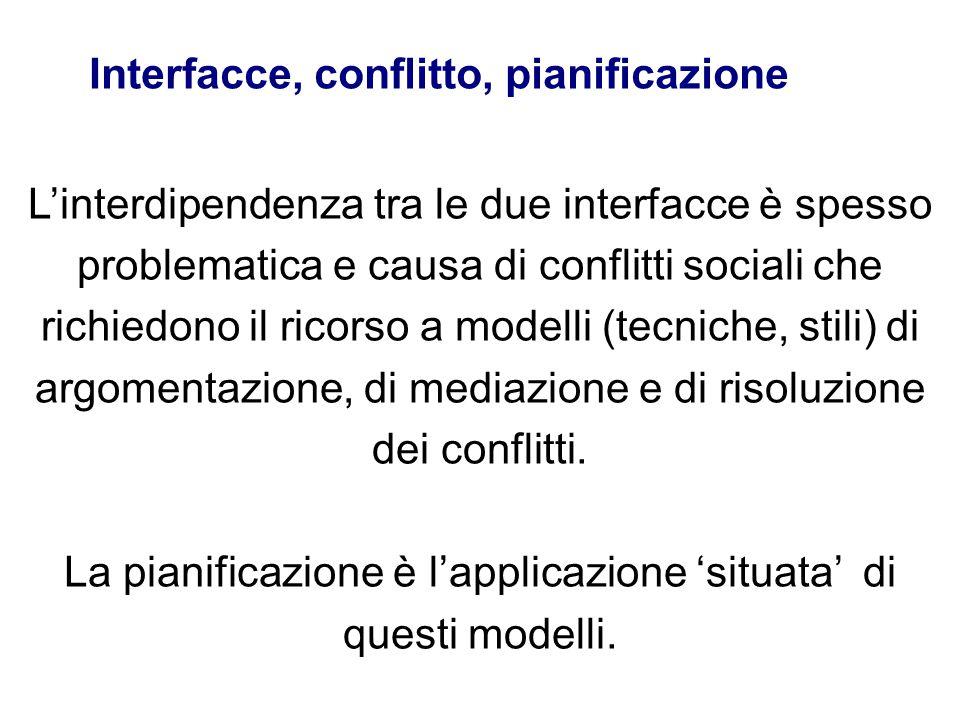 L'interdipendenza tra le due interfacce è spesso problematica e causa di conflitti sociali che richiedono il ricorso a modelli (tecniche, stili) di ar