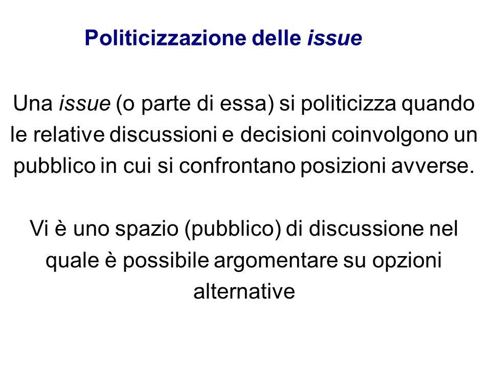 Una issue (o parte di essa) si politicizza quando le relative discussioni e decisioni coinvolgono un pubblico in cui si confrontano posizioni avverse.