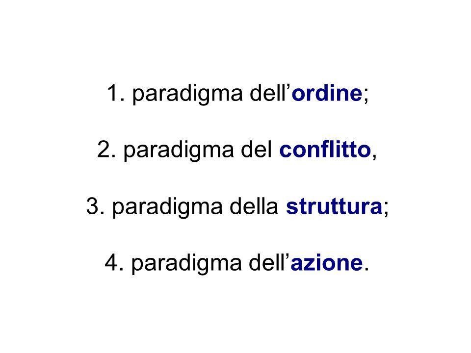 1. paradigma dell'ordine; 2. paradigma del conflitto, 3. paradigma della struttura; 4. paradigma dell'azione.