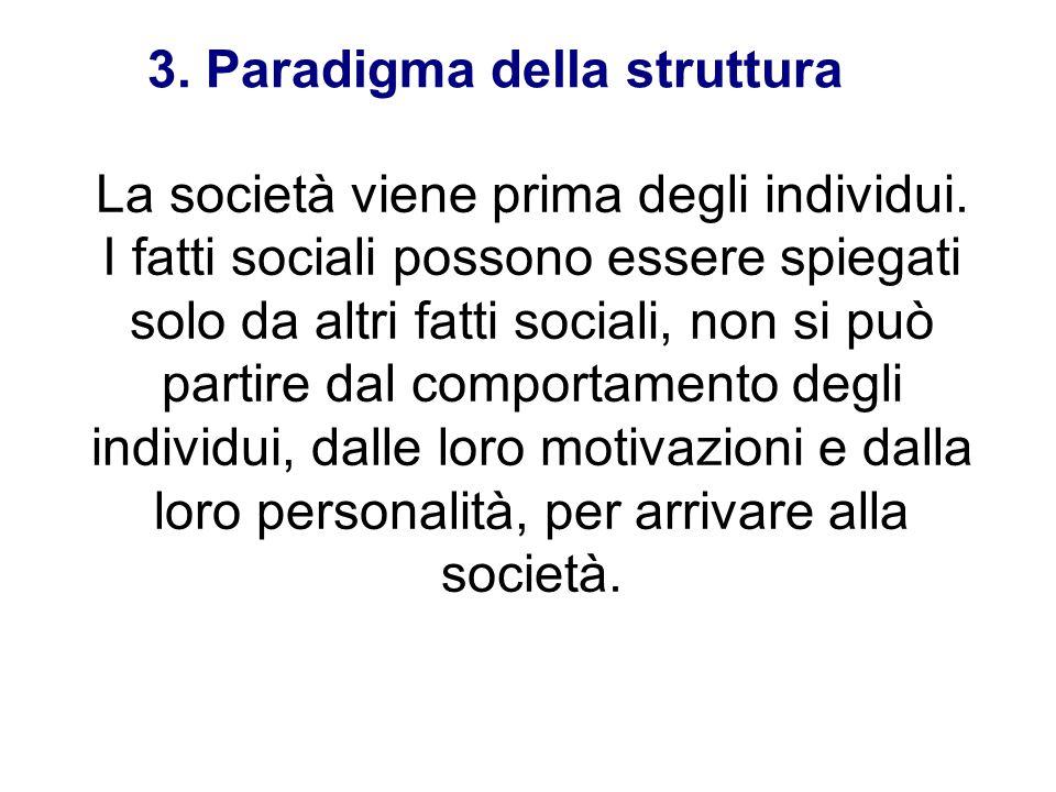La società viene prima degli individui. I fatti sociali possono essere spiegati solo da altri fatti sociali, non si può partire dal comportamento degl