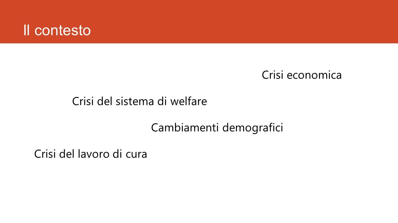 Il contesto Crisi economica Crisi del sistema di welfare Cambiamenti demografici Crisi del lavoro di cura