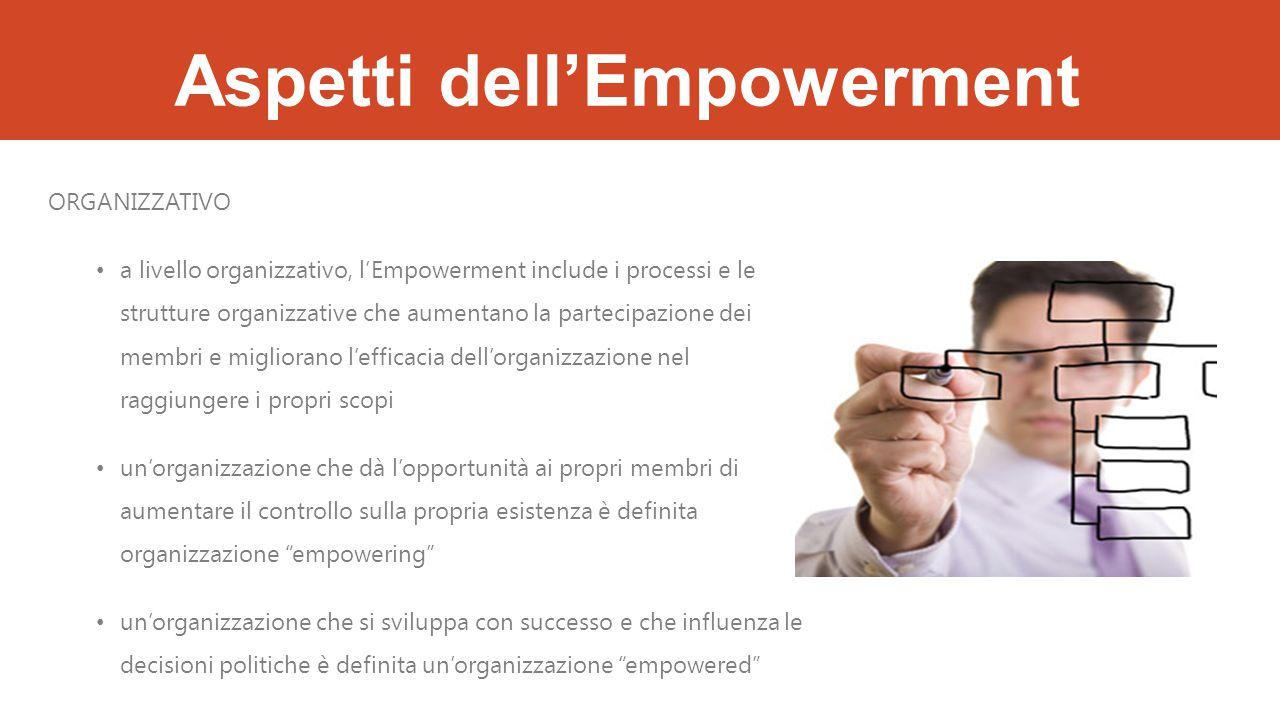 Aspetti dell'Empowerment ORGANIZZATIVO a livello organizzativo, l'Empowerment include i processi e le strutture organizzative che aumentano la partecipazione dei membri e migliorano l'efficacia dell'organizzazione nel raggiungere i propri scopi un'organizzazione che dà l'opportunità ai propri membri di aumentare il controllo sulla propria esistenza è definita organizzazione empowering un'organizzazione che si sviluppa con successo e che influenza le decisioni politiche è definita un'organizzazione empowered