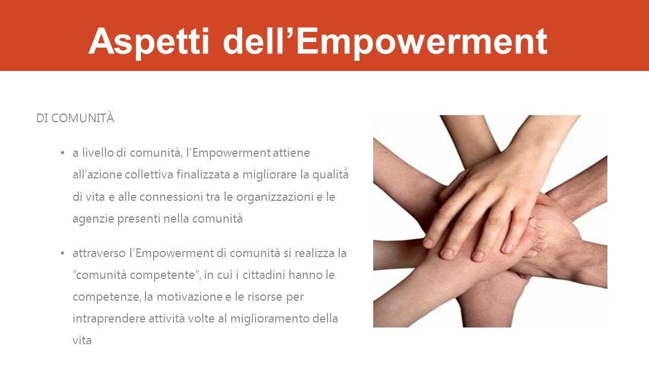 Aspetti dell'Empowerment DI COMUNITÀ a livello di comunità, l'Empowerment attiene all'azione collettiva finalizzata a migliorare la qualità̀ di vita e alle connessioni tra le organizzazioni e le agenzie presenti nella comunità attraverso l'Empowerment di comunità si realizza la comunità competente , in cui i cittadini hanno le competenze, la motivazione e le risorse per intraprendere attività volte al miglioramento della vita