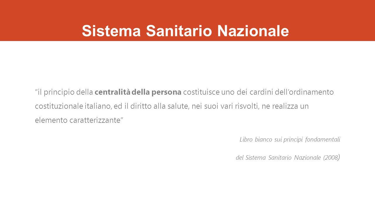 Sistema Sanitario Nazionale il principio della centralità della persona costituisce uno dei cardini dell'ordinamento costituzionale italiano, ed il diritto alla salute, nei suoi vari risvolti, ne realizza un elemento caratterizzante Libro bianco sui principi fondamentali del Sistema Sanitario Nazionale (2008 )