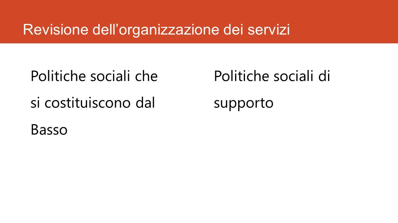 Revisione dell'organizzazione dei servizi Politiche sociali che si costituiscono dal Basso Politiche sociali di supporto