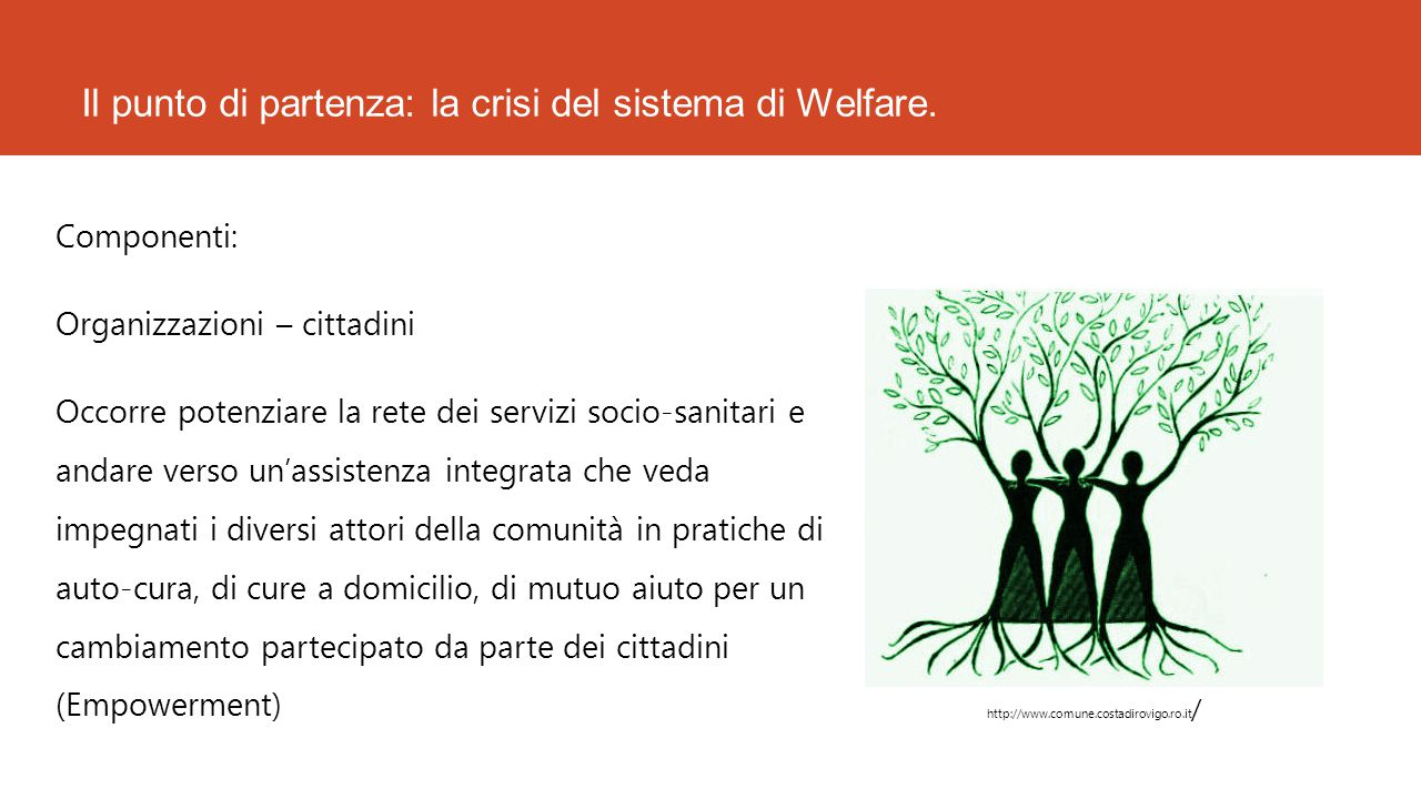 Il punto di partenza: la crisi del sistema di Welfare. Componenti: Organizzazioni – cittadini Occorre potenziare la rete dei servizi socio-sanitari e