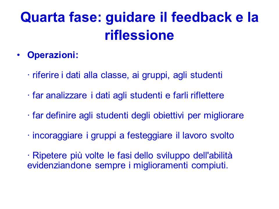 Quarta fase: guidare il feedback e la riflessione Operazioni: · riferire i dati alla classe, ai gruppi, agli studenti · far analizzare i dati agli stu