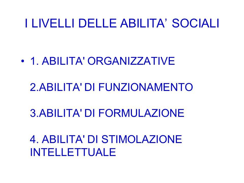 I LIVELLI DELLE ABILITA' SOCIALI 1. ABILITA' ORGANIZZATIVE 2.ABILITA' DI FUNZIONAMENTO 3.ABILITA' DI FORMULAZIONE 4. ABILITA' DI STIMOLAZIONE INTELLET