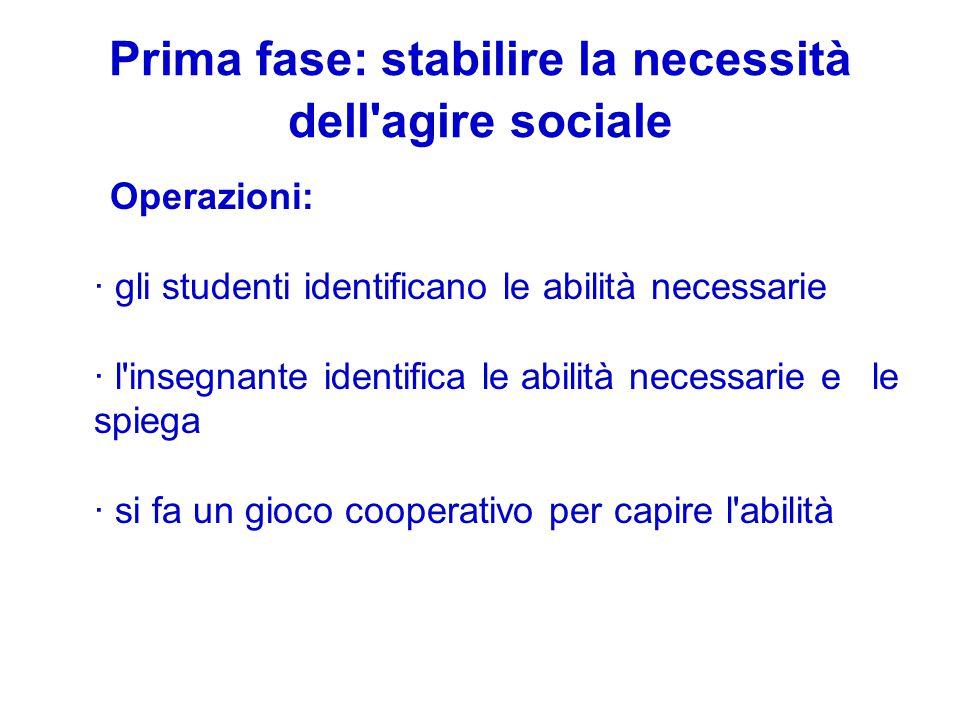 Prima fase: stabilire la necessità dell'agire sociale Operazioni: · gli studenti identificano le abilità necessarie · l'insegnante identifica le abili