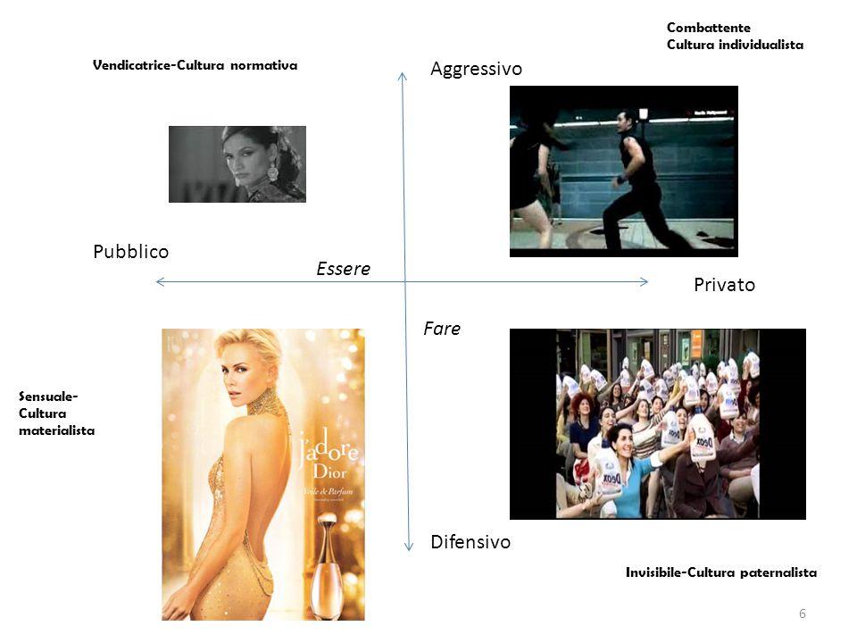 Stereotipi La pubblicità costruisce e diffonde stereotipi, immagini irrigidite La violenza contro le donne è un problema relazionale che si fonda sui processi di socializzazione, di costruzione dell'identità e dei modelli culturali di riferimento (p.