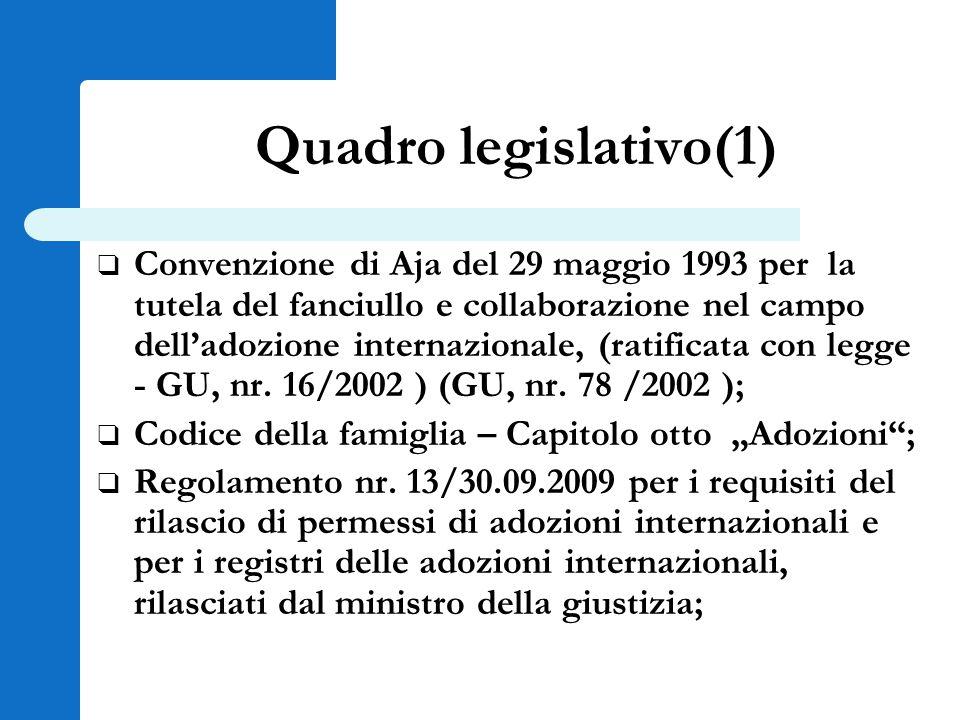 Quadro legislativo(1) ❑ Convenzione di Aja del 29 maggio 1993 per la tutela del fanciullo e collaborazione nel campo dell'adozione internazionale, (ratificata con legge - GU, nr.