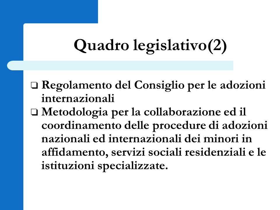 Quadro legislativo(2) ❑ Regolamento del Consiglio per le adozioni internazionali ❑ Metodologia per la collaborazione ed il coordinamento delle procedure di adozioni nazionali ed internazionali dei minori in affidamento, servizi sociali residenziali e le istituzioni specializzate.