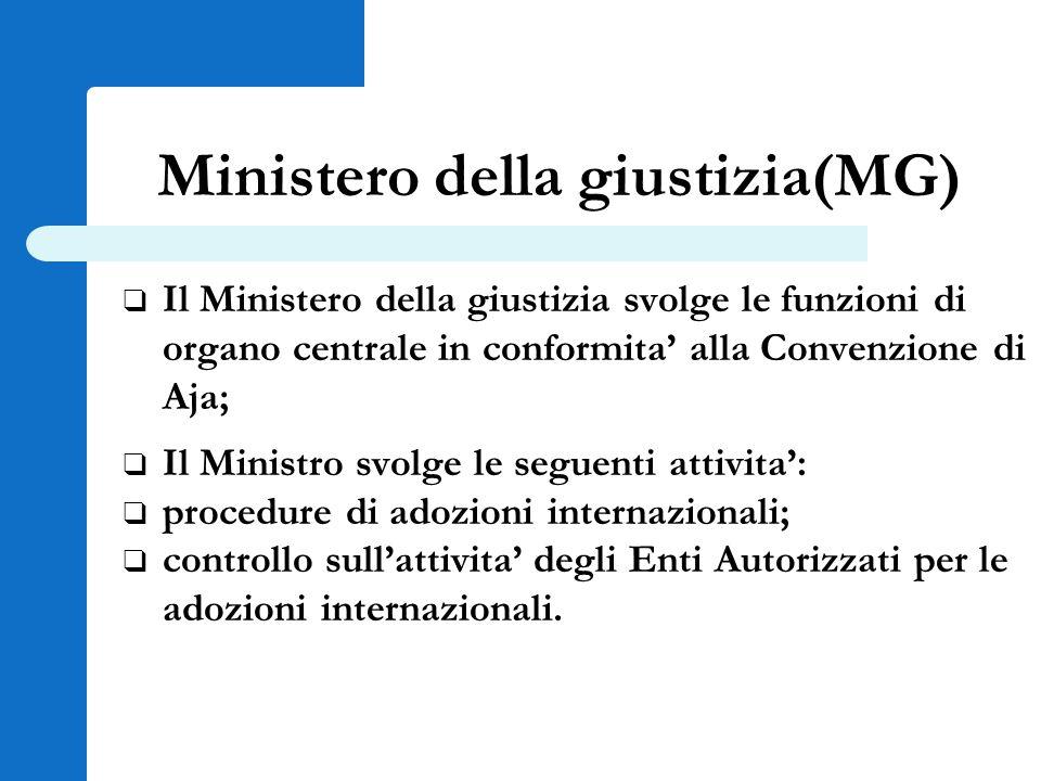 Ministero della giustizia(MG) ❑ Il Ministero della giustizia svolge le funzioni di organo centrale in conformita' alla Convenzione di Aja; ❑ Il Minist