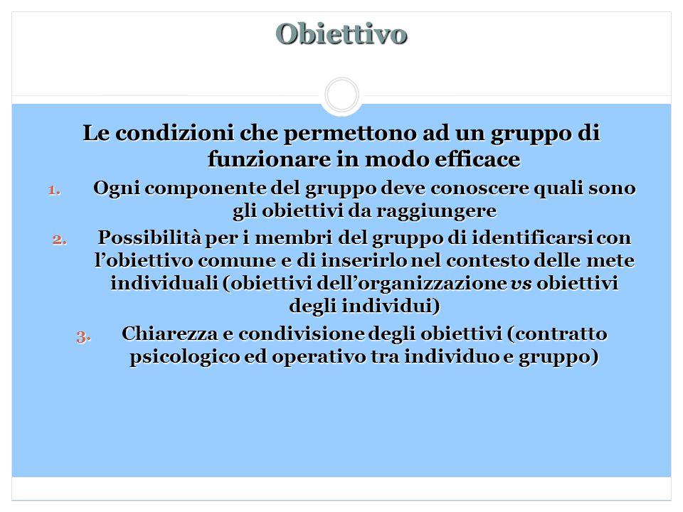 Obiettivo Le condizioni che permettono ad un gruppo di funzionare in modo efficace 1. Ogni componente del gruppo deve conoscere quali sono gli obietti