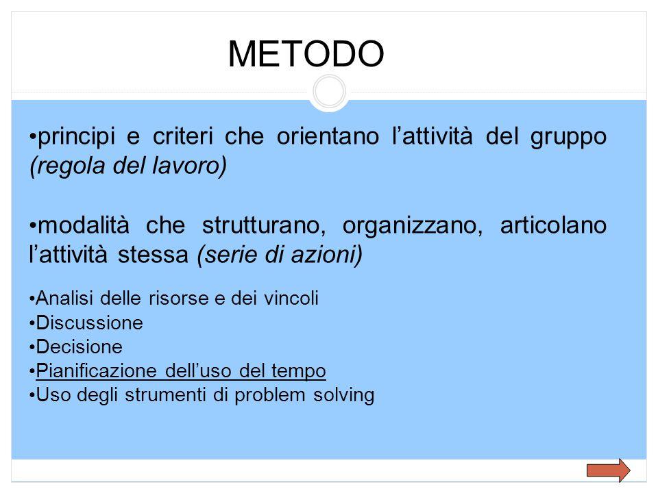 METODO principi e criteri che orientano l'attività del gruppo (regola del lavoro) modalità che strutturano, organizzano, articolano l'attività stessa