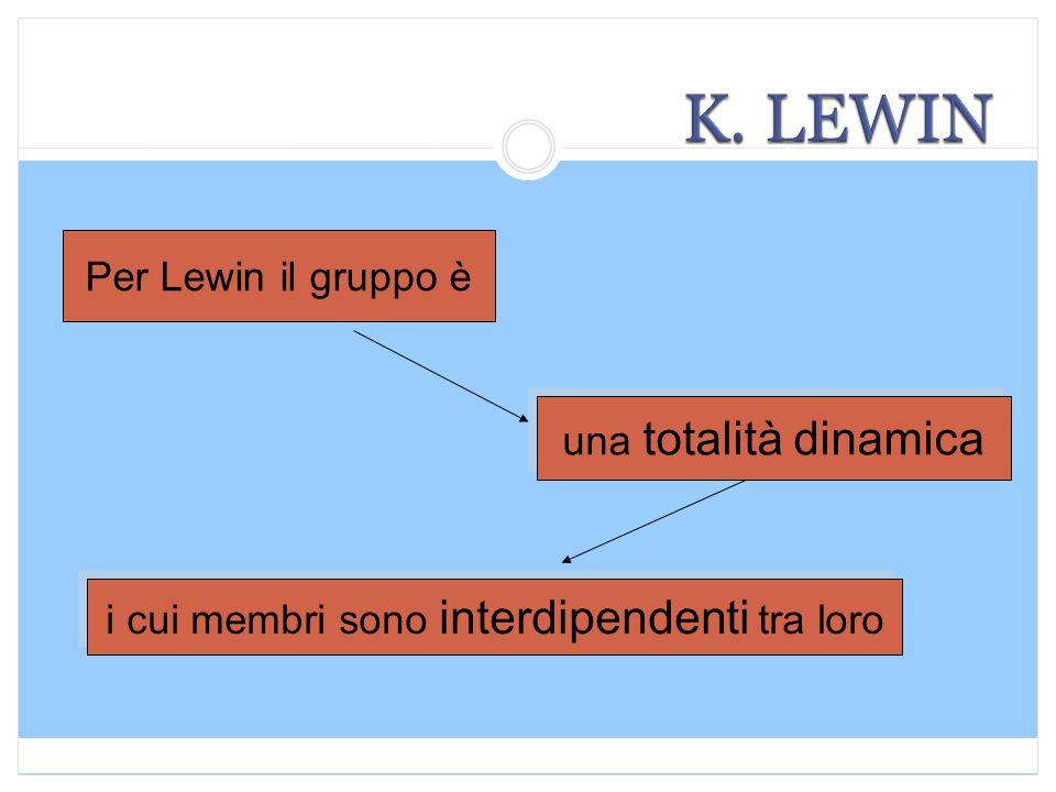 Per Lewin il gruppo è una totalità dinamica i cui membri sono interdipendenti tra loro
