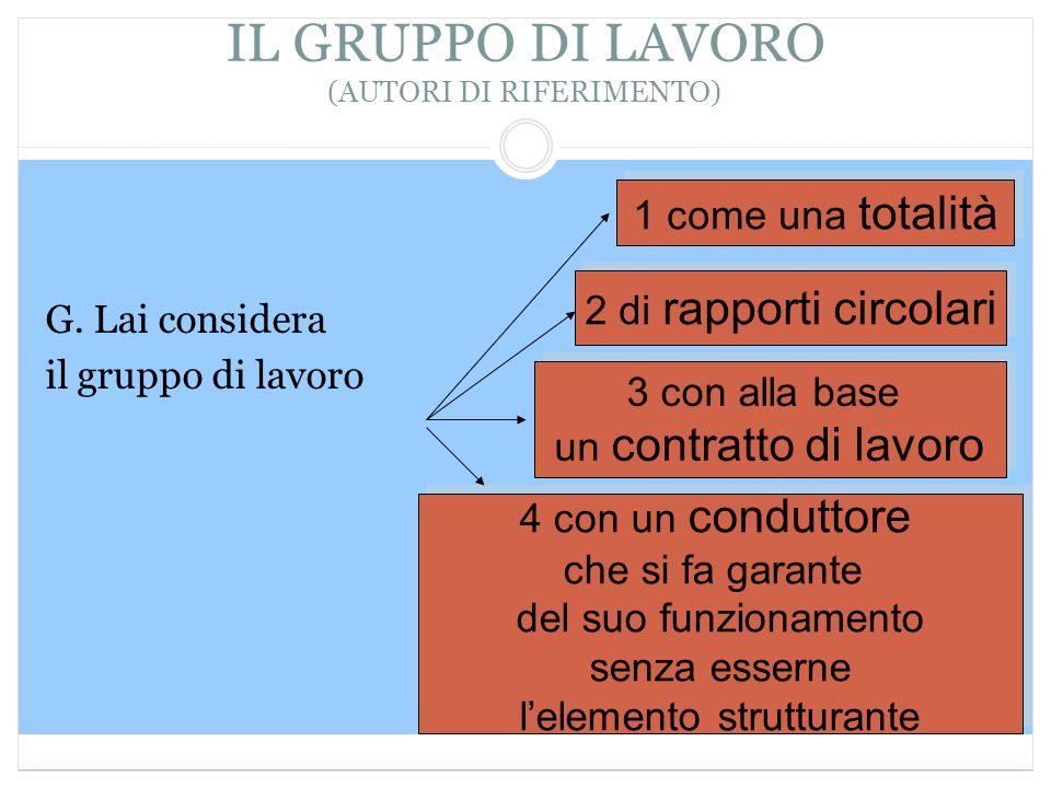 IL GRUPPO DI LAVORO (AUTORI DI RIFERIMENTO) G. Lai considera il gruppo di lavoro 1 come una totalità 2 di rapporti circolari 3 con alla base un contra