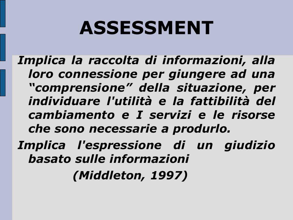 """ASSESSMENT Implica la raccolta di informazioni, alla loro connessione per giungere ad una """"comprensione"""" della situazione, per individuare l'utilità e"""