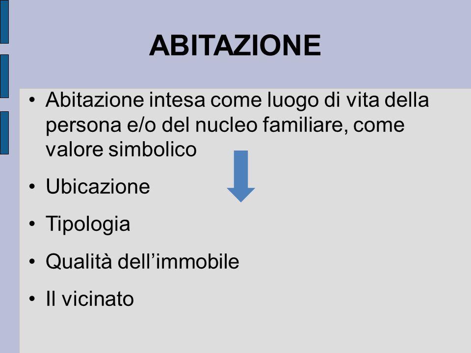 ABITAZIONE Abitazione intesa come luogo di vita della persona e/o del nucleo familiare, come valore simbolico Ubicazione Tipologia Qualità dell'immobi