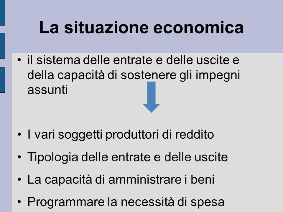 La situazione economica il sistema delle entrate e delle uscite e della capacità di sostenere gli impegni assunti I vari soggetti produttori di reddito Tipologia delle entrate e delle uscite La capacità di amministrare i beni Programmare la necessità di spesa