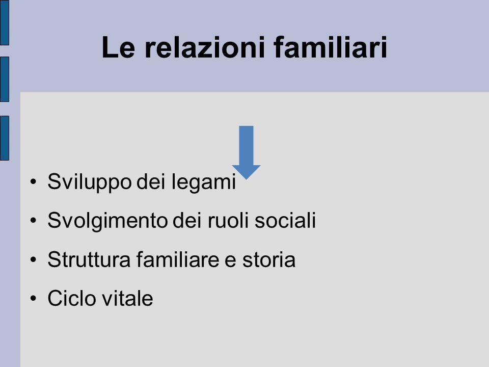 Le relazioni familiari Sviluppo dei legami Svolgimento dei ruoli sociali Struttura familiare e storia Ciclo vitale