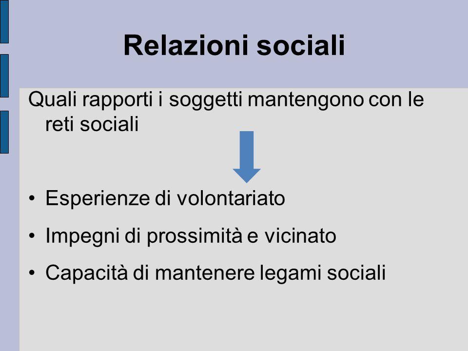 Relazioni sociali Quali rapporti i soggetti mantengono con le reti sociali Esperienze di volontariato Impegni di prossimità e vicinato Capacità di mantenere legami sociali