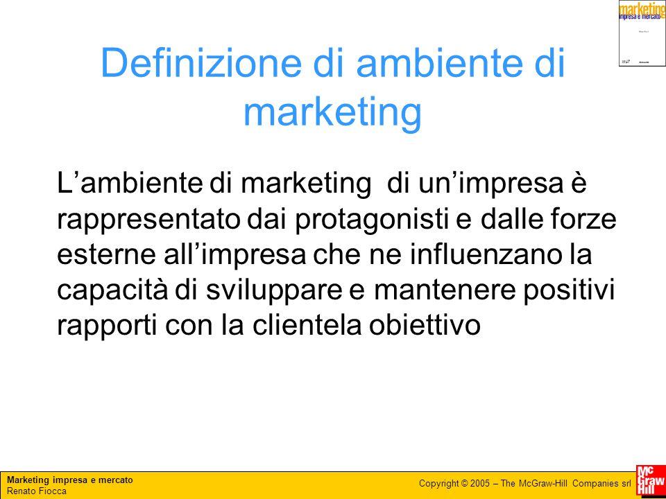 Marketing impresa e mercato Renato Fiocca Copyright © 2005 – The McGraw-Hill Companies srl Definizione di ambiente di marketing L'ambiente di marketin