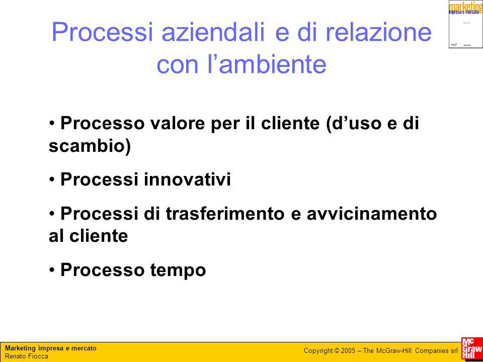 Marketing impresa e mercato Renato Fiocca Copyright © 2005 – The McGraw-Hill Companies srl Processi aziendali e di relazione con l'ambiente Processo v