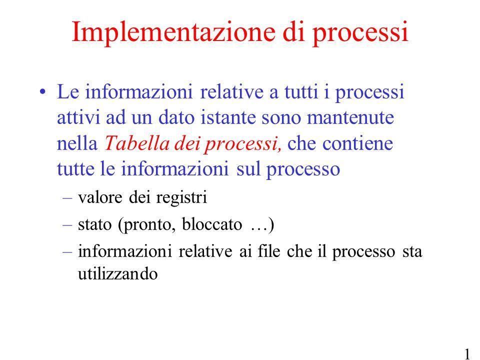 11 Implementazione di processi Le informazioni relative a tutti i processi attivi ad un dato istante sono mantenute nella Tabella dei processi, che co
