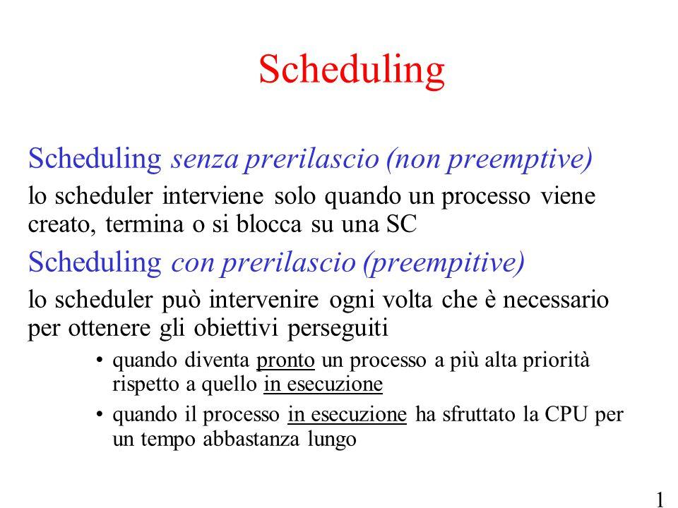 14 Scheduling Scheduling senza prerilascio (non preemptive) lo scheduler interviene solo quando un processo viene creato, termina o si blocca su una S