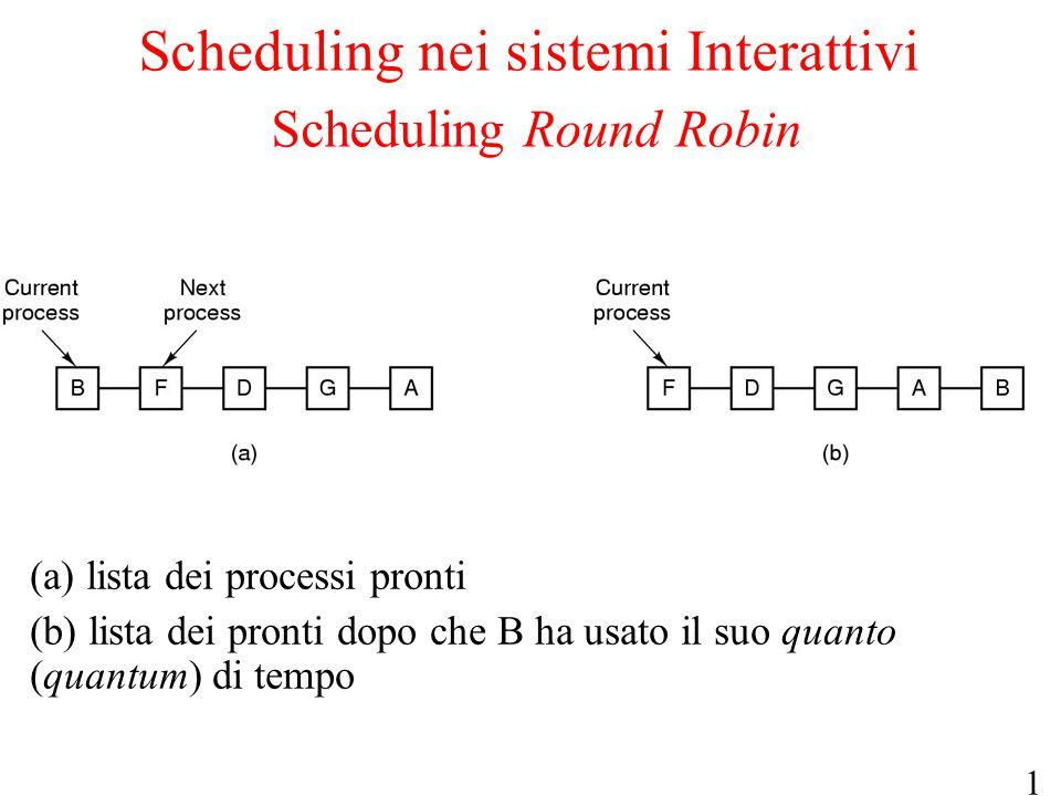 17 Scheduling nei sistemi Interattivi Scheduling Round Robin (a) lista dei processi pronti (b) lista dei pronti dopo che B ha usato il suo quanto (qua