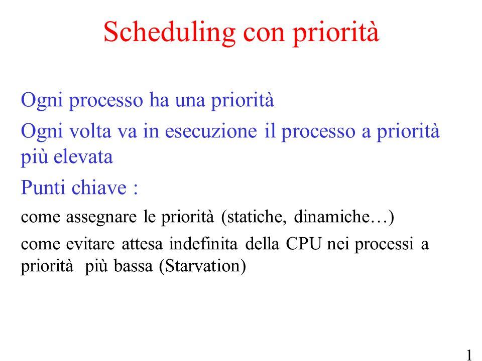 19 Scheduling con priorità Ogni processo ha una priorità Ogni volta va in esecuzione il processo a priorità più elevata Punti chiave : come assegnare