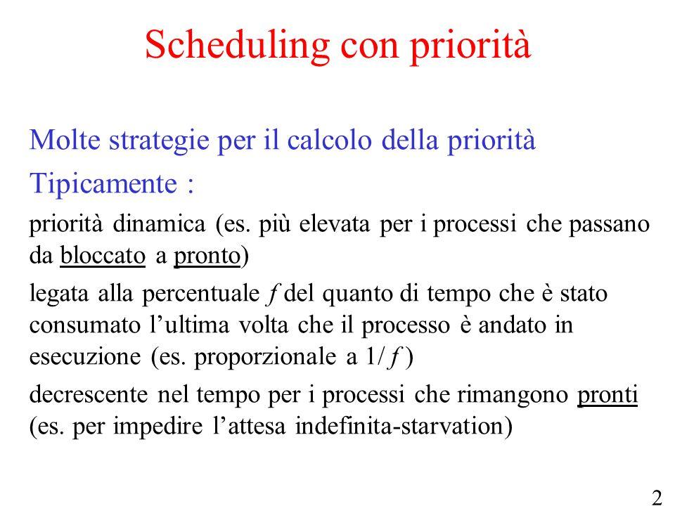 20 Scheduling con priorità Molte strategie per il calcolo della priorità Tipicamente : priorità dinamica (es. più elevata per i processi che passano d
