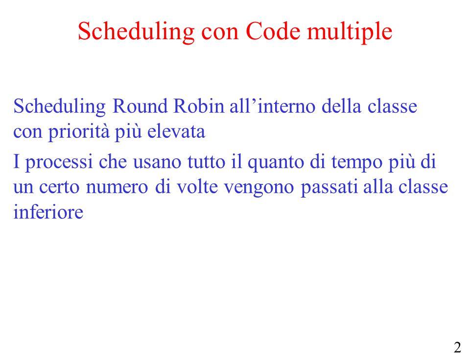 22 Scheduling con Code multiple Scheduling Round Robin all'interno della classe con priorità più elevata I processi che usano tutto il quanto di tempo