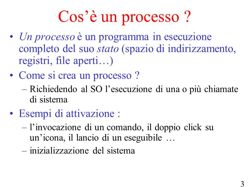 3 Cos'è un processo ? Un processo è un programma in esecuzione completo del suo stato (spazio di indirizzamento, registri, file aperti…) Come si crea