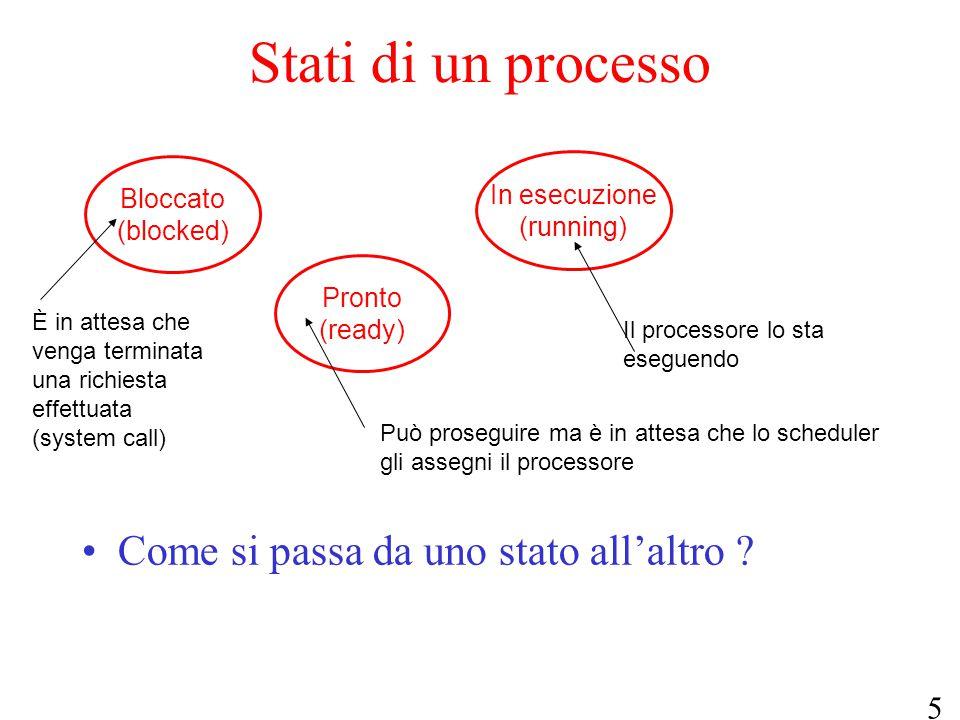 5 Pronto (ready) Bloccato (blocked) In esecuzione (running) Il processore lo sta eseguendo Può proseguire ma è in attesa che lo scheduler gli assegni