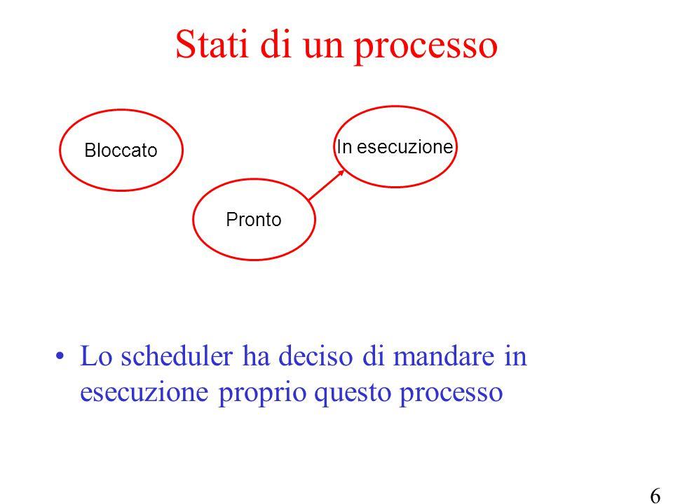 6 Pronto Bloccato In esecuzione Stati di un processo Lo scheduler ha deciso di mandare in esecuzione proprio questo processo