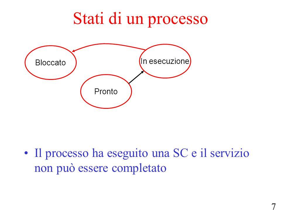 7 Pronto Bloccato In esecuzione Stati di un processo Il processo ha eseguito una SC e il servizio non può essere completato